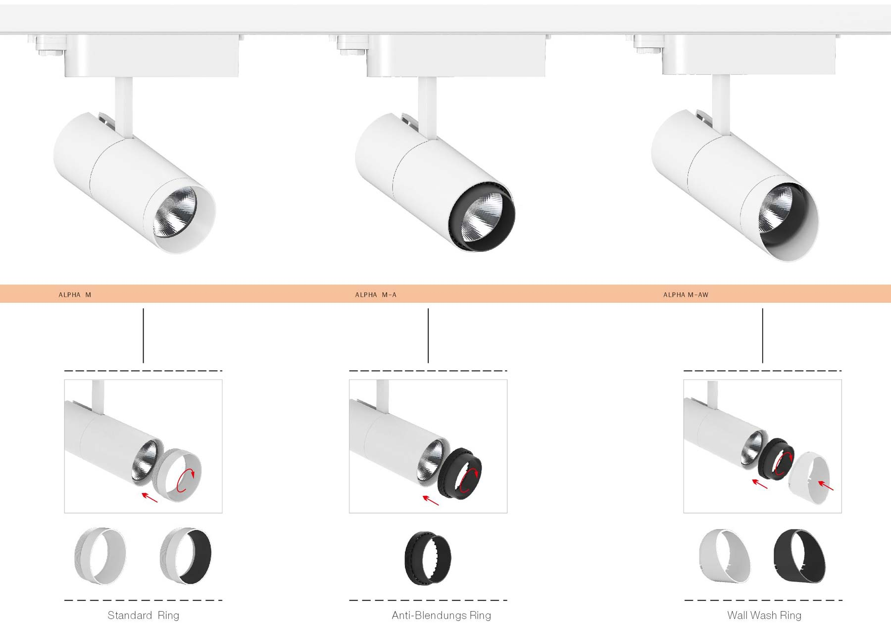 LED Tracklight Alpha Serie Übersicht