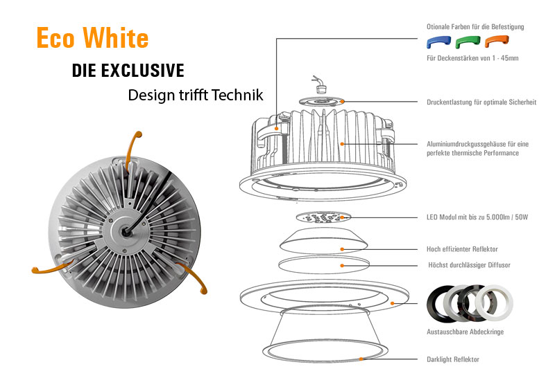 Eco White LED Downlight