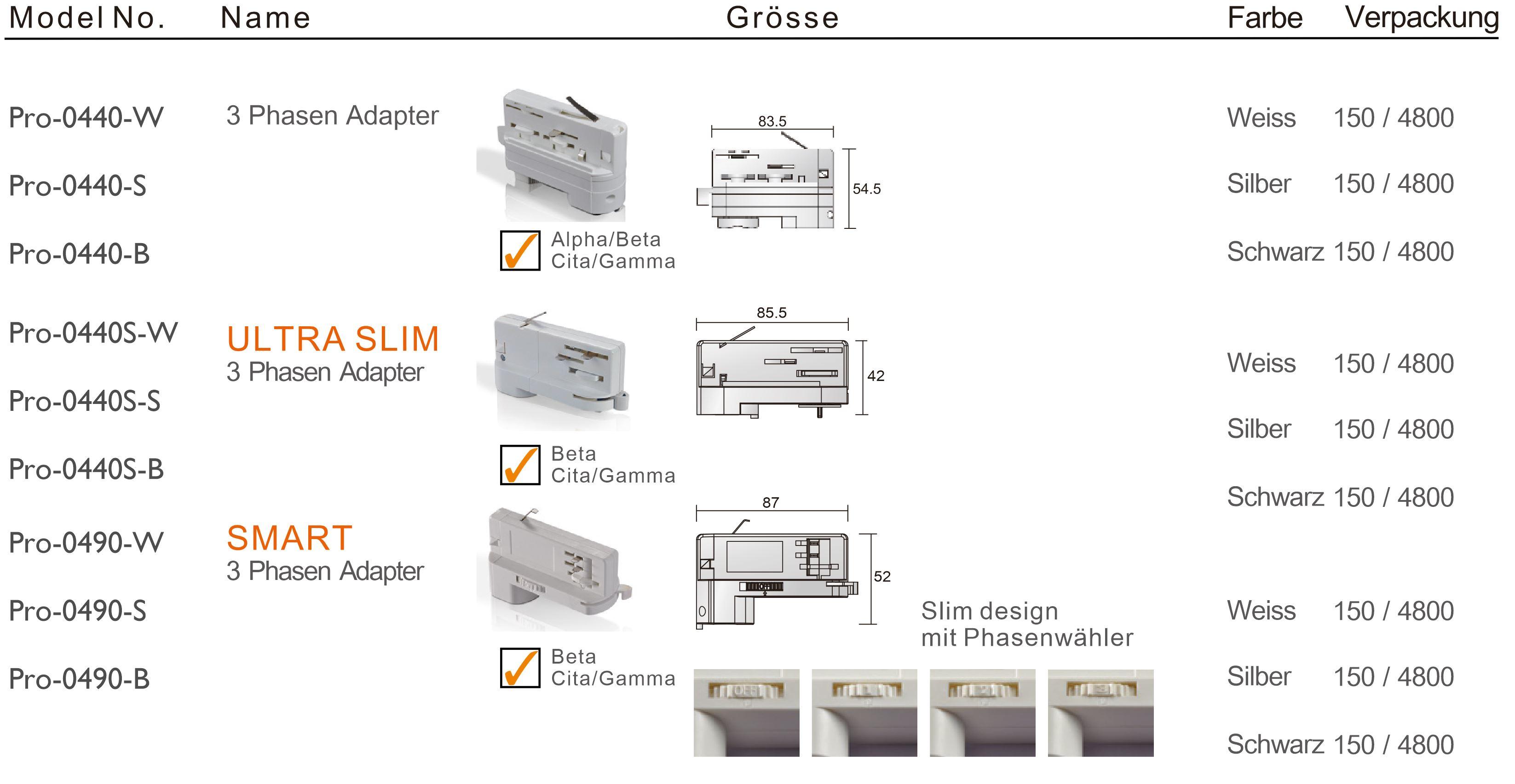 Ungewöhnlich 3 Phasen Anschlussdiagramm Fotos - Schaltplan Serie ...