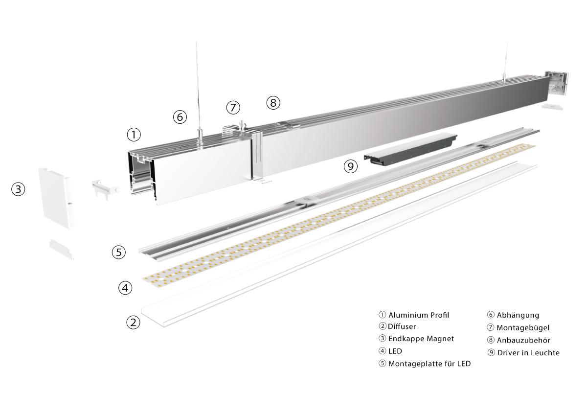 LineM LED Lichtlinie mit magnetischen Endkappen