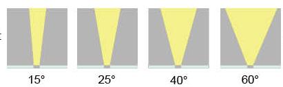 Linsenoptik LED Linea Fassadenstrahler