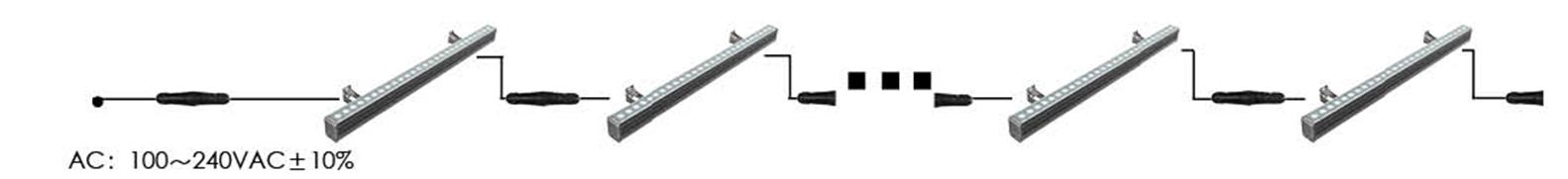 LED Fassadenstrahler Aluminiumprofilleuchte Linea einfärbig