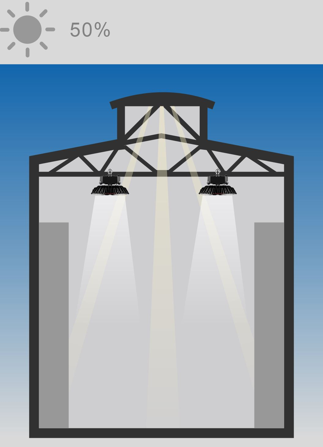 LED Hallenleuchte mit tageslichtabhängiger Steuerung und Präsenzmelder