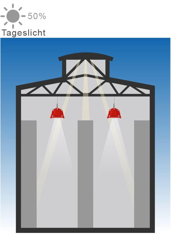 LED Hallenleuchte HiRack mit Präsenz und Tageslichtsteuerung