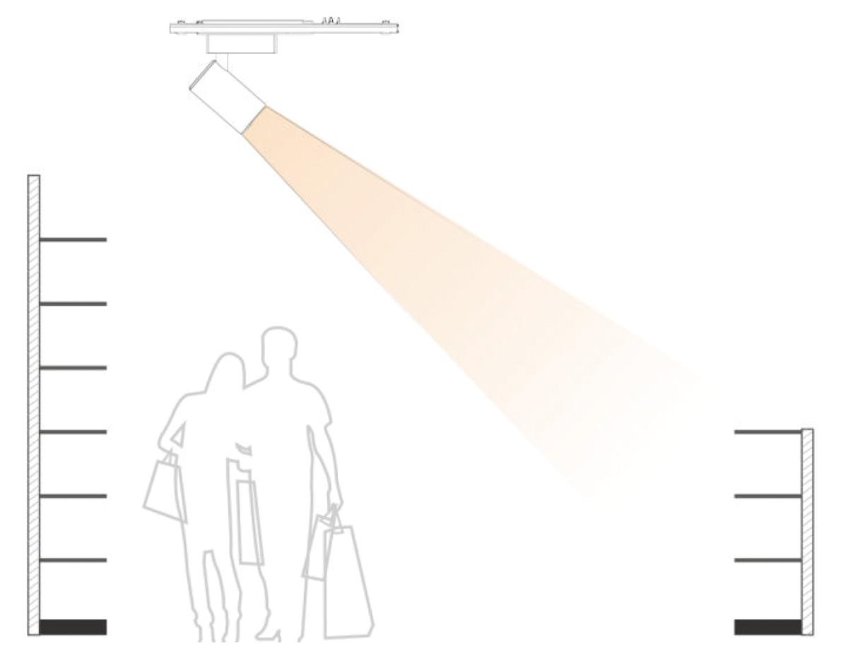 LED Lichtbandsystem Stromschiene Regale