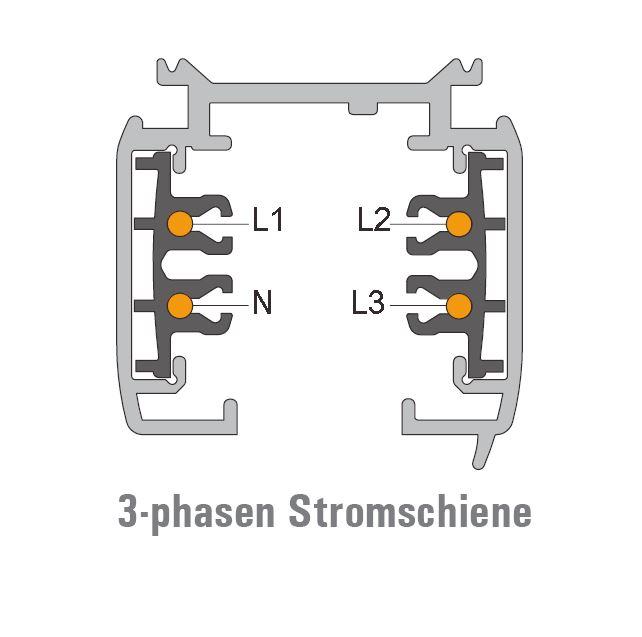 LED Lichtbandsystem Stromschiene