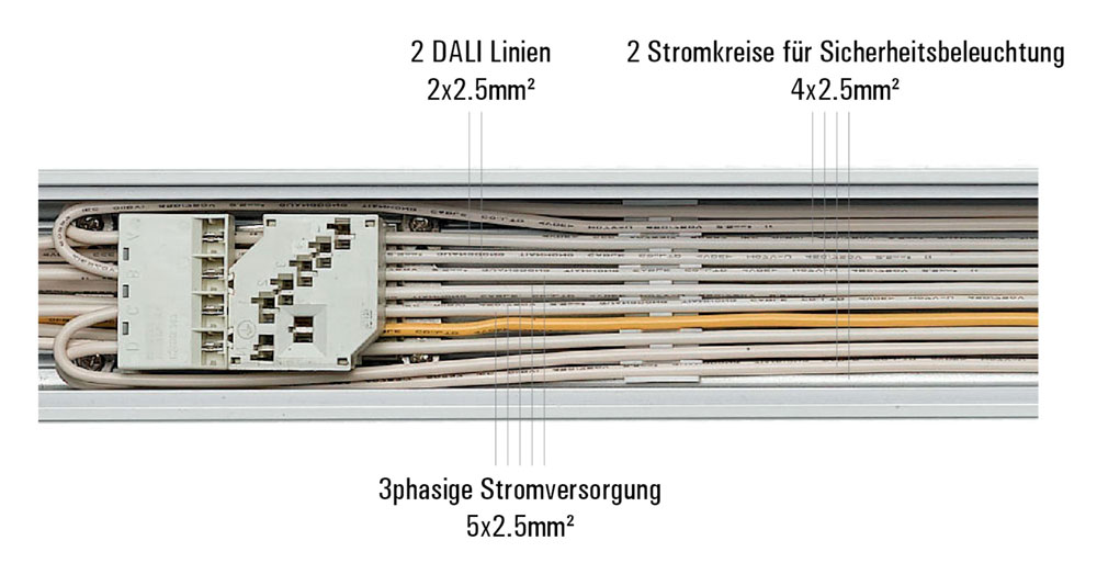 LED Lichtbandsystem Tragschiene 11polig SiBe und DALI