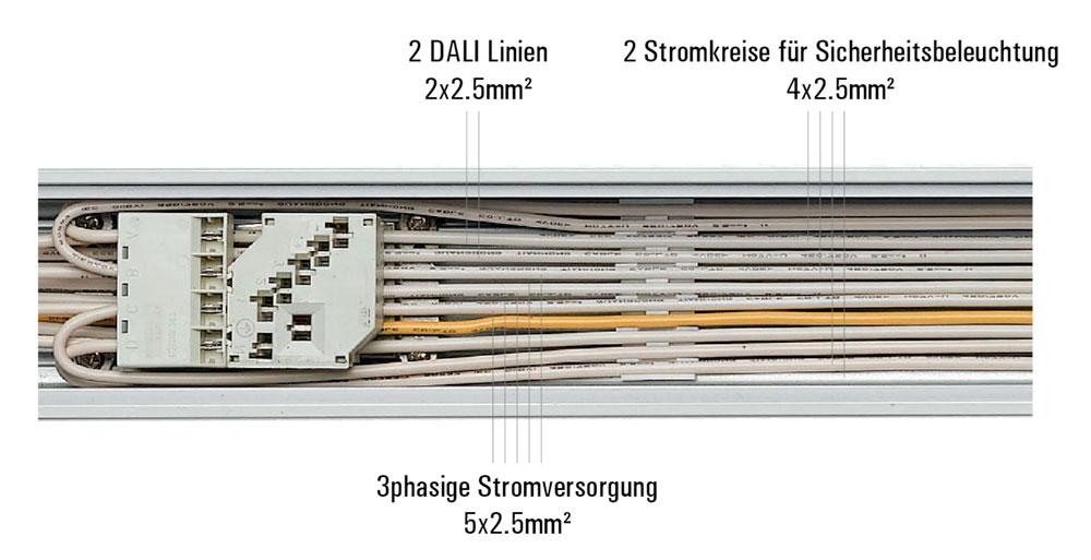 LED Lichtbandsystem Tragschiene 11polig SiBe und DALI
