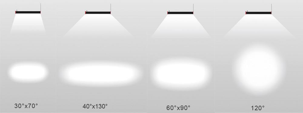 Abstrahlwinkel LED Hallenleuchte Rack