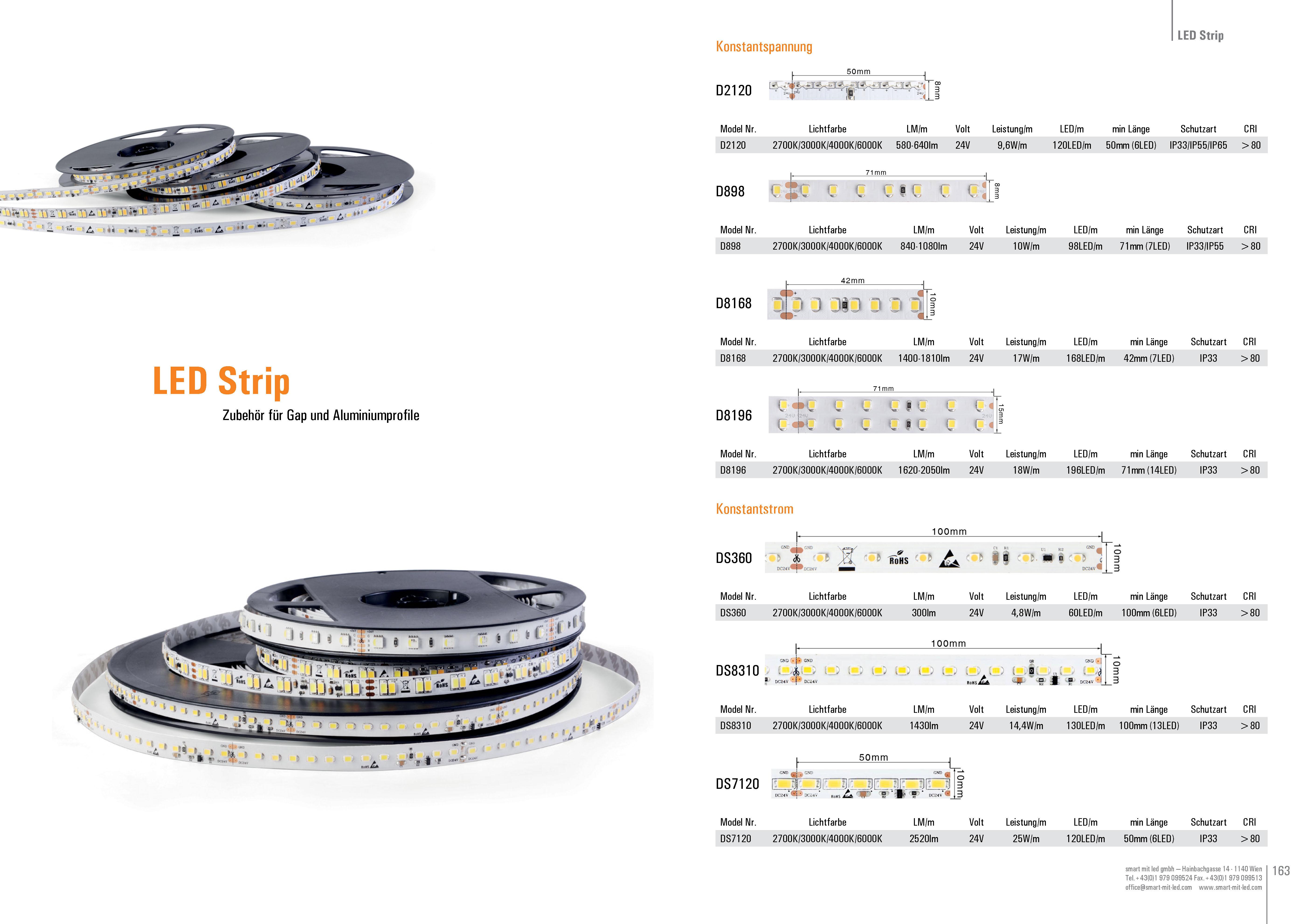 LED Voute Gap LED Strip