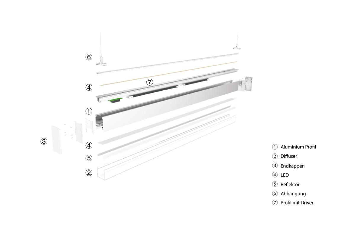iLine die LED Pendelleuchte direkt indirekt Aufbau