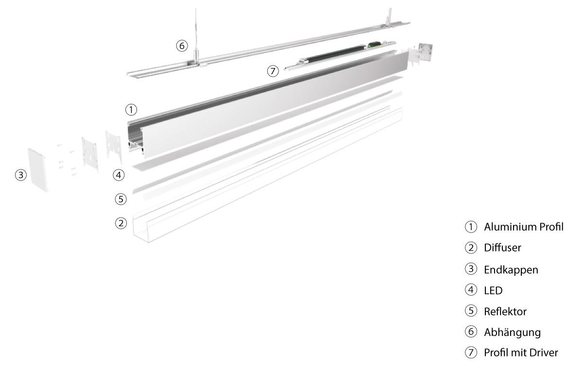 LED Line Anbauleuchte Pendelleuchte Aufbau
