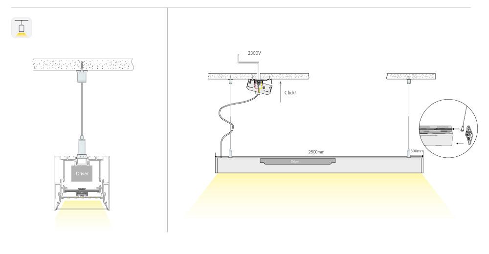 LED Lichtbandsystem Lichtlinie LineM Abgependelt