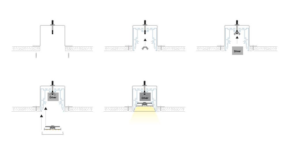 LED Lichbandleuchte Deckeneinbau