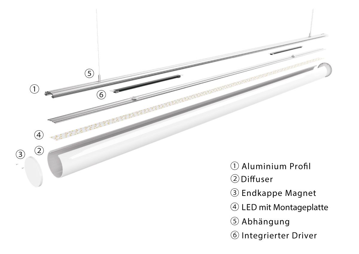 LED Pendel und Anbauleuchte LineR 120