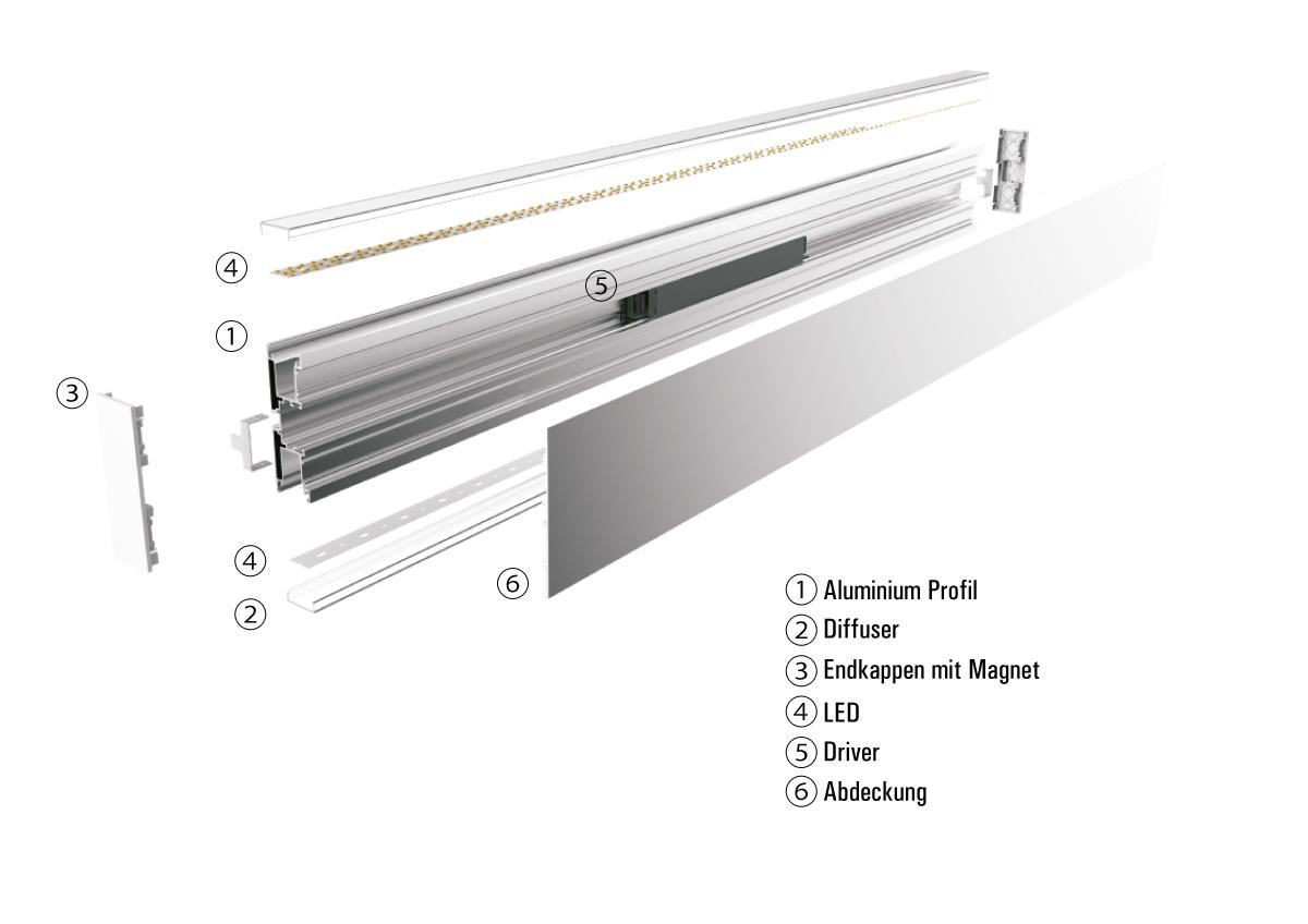 LED Lichtband Wandleuchte LineW Aufbau