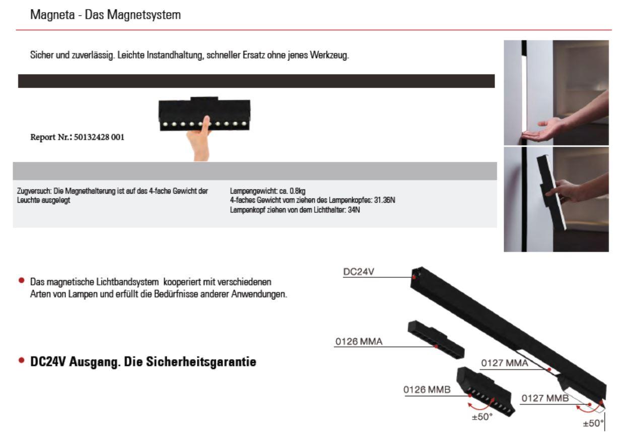 Magnetisches LED Lichtbandsystem