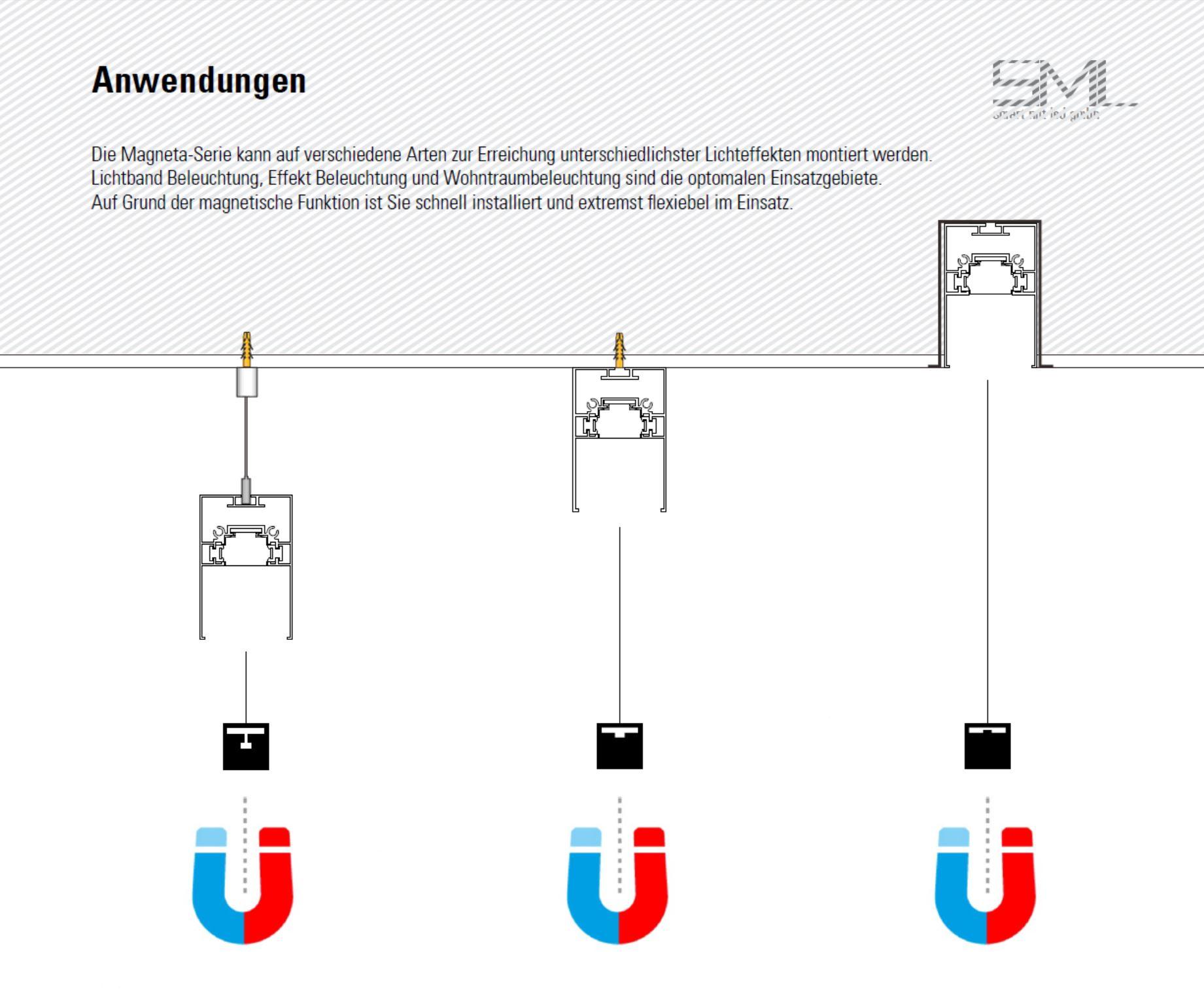 LED Lichtbandsystem Magneta Tragschiene