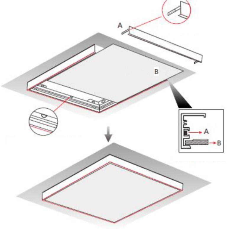LED Panel Mero Anbau