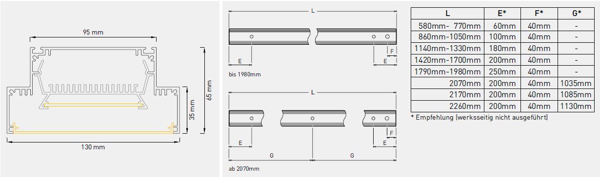 NEM130-profilleuchte-abmessung-sml-led