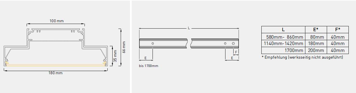NEM180-profilleuchte-abmessung-sml-led
