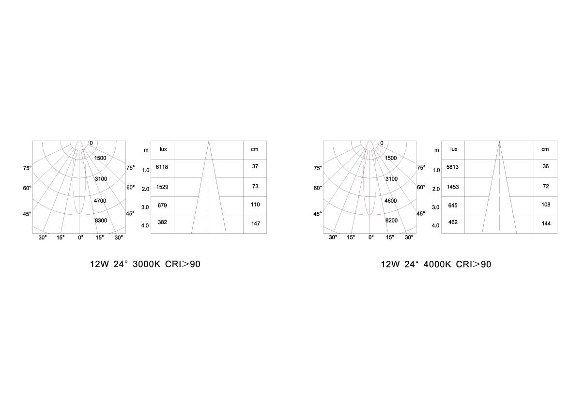 Ronda-1-Fach-Eckig-LED-Downlight-LVK