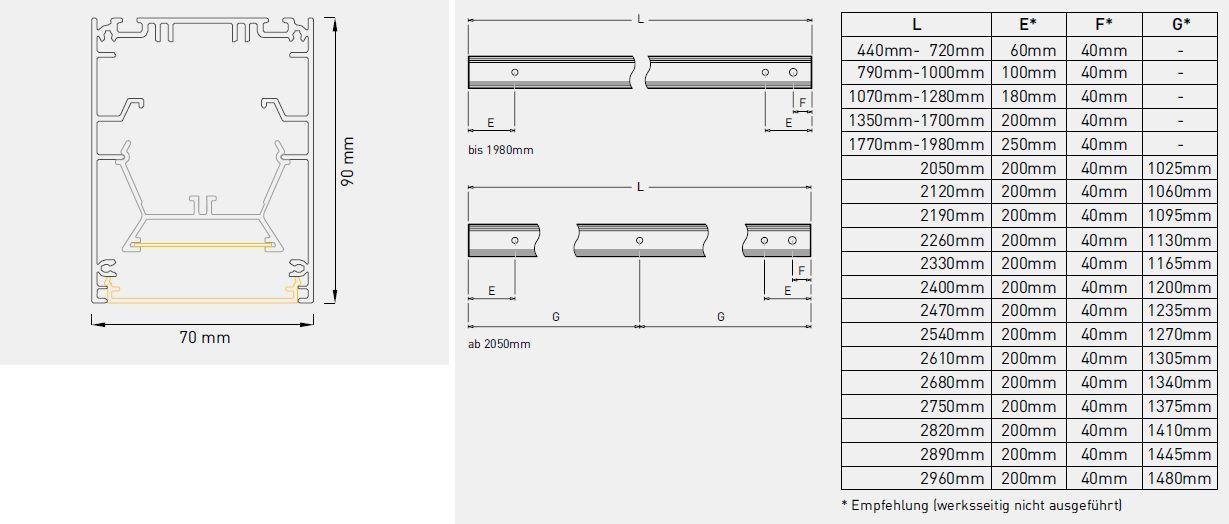 SA70-profilleuchte-abmessung-sml-led