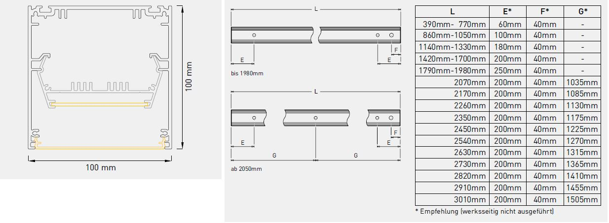 SE100O-profilleuchte-abmessung-sml-led