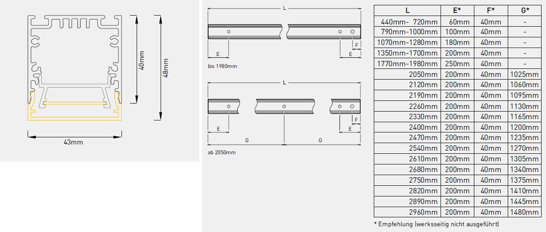 SE40F-profilleuchte-abmessung-sml-led