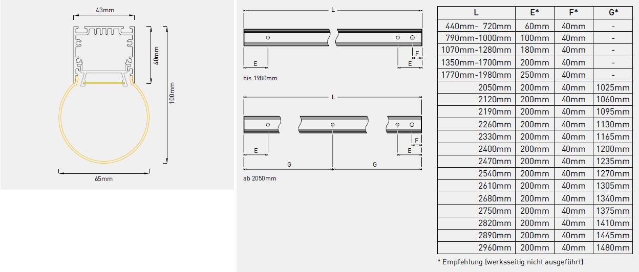 SE40R-profilleuchte-abmessung-sml-led