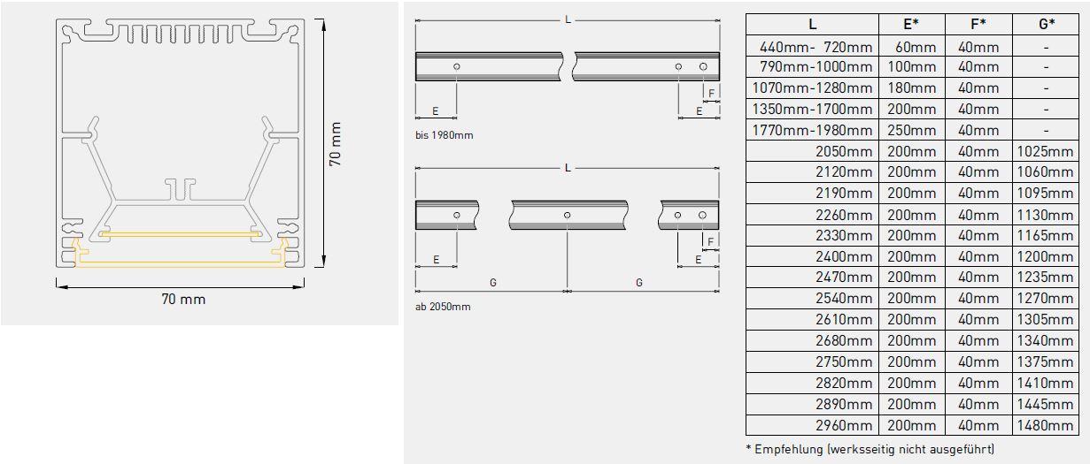 SE70O-profilleuchte-abmessung-sml-led