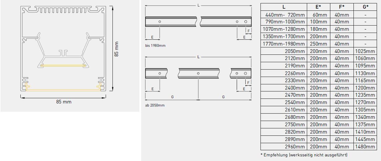 SL85-profilleuchte-abmessung-sml-led