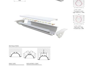 Aluminiumprofile zum Einbauen