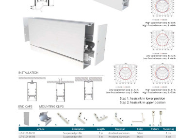 Profile für Stahlbeton