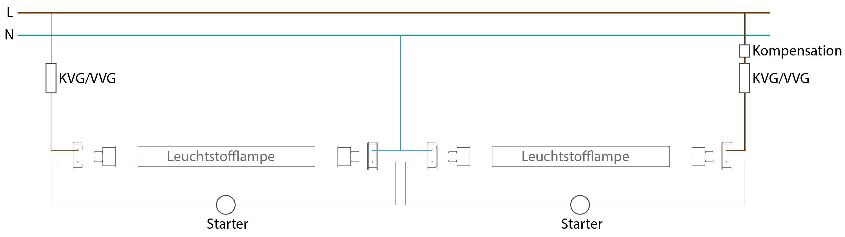 Umrüstung Anschluss einer Leuchte mit Duoschaltung mit VVG oder KVG