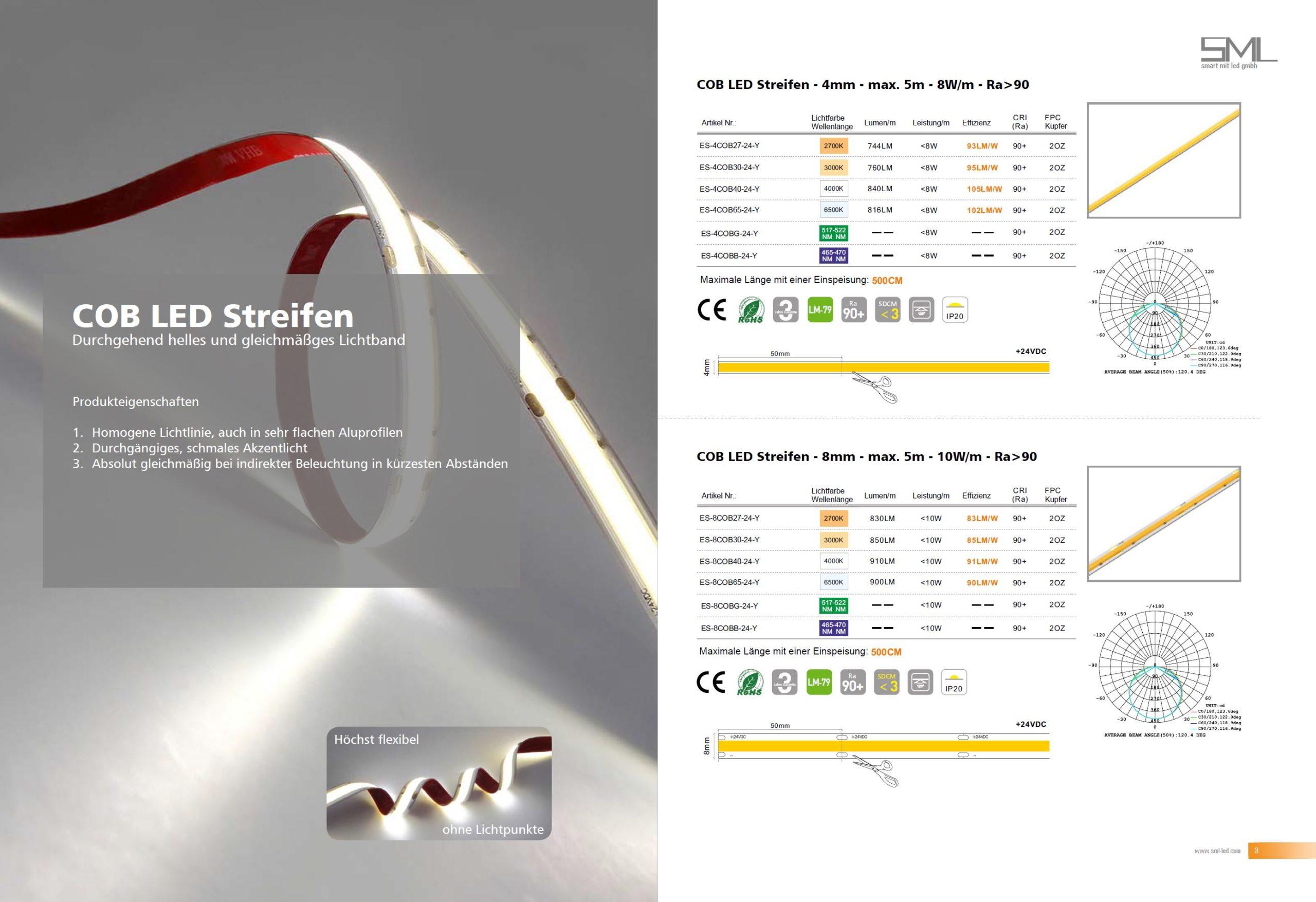 COB LED Streifen von SML LED Katalog