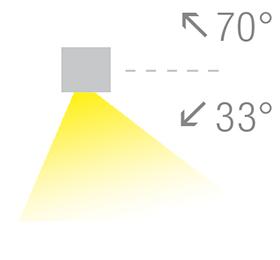 LED Strahler Frinco asymmetrisch strahlend
