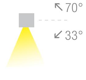 LED Strahler Frinco symmetrisch strahlend
