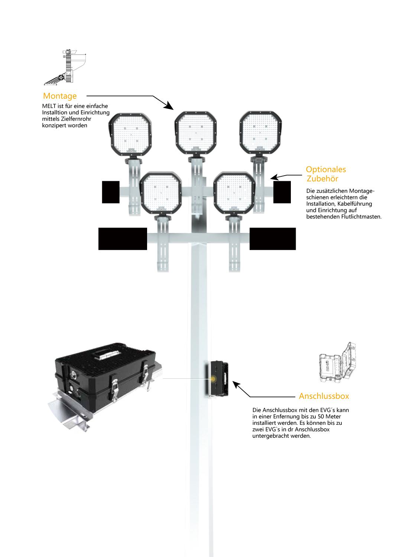 LED Flutlicht Melt Mastmontage und Einrichtung
