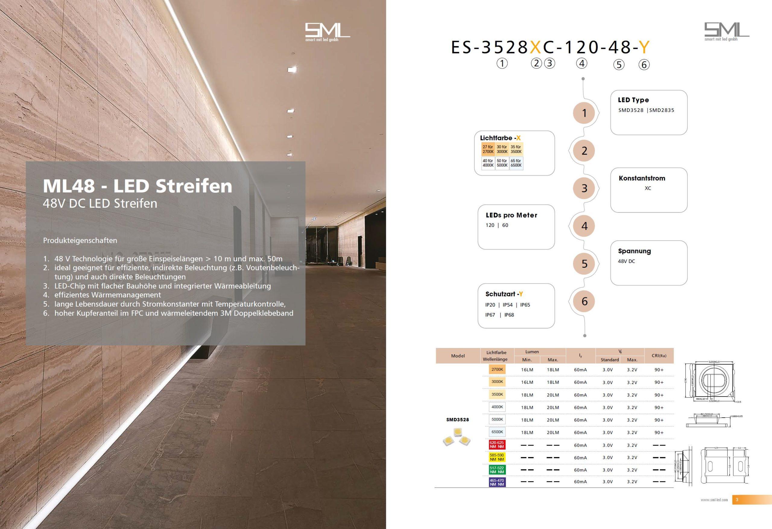 SML LED Streifen für Längen bis zu 50 Meter