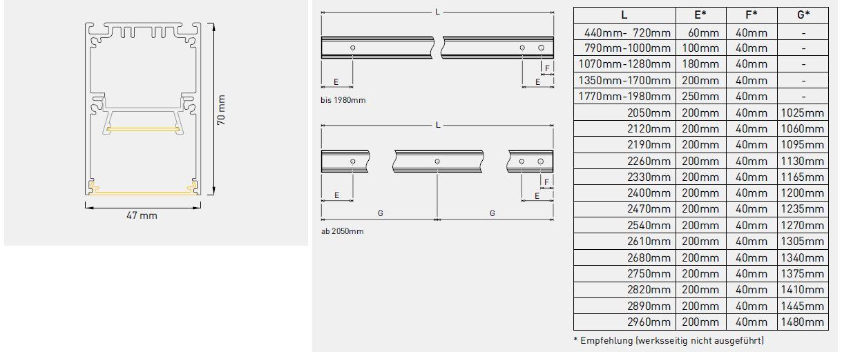 linem-sa57-profilleuchte-abmessung-sml-led