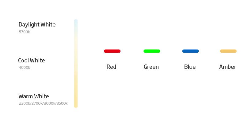 neonflex-CLL-C-FR-F23-VB-Lichtfarben