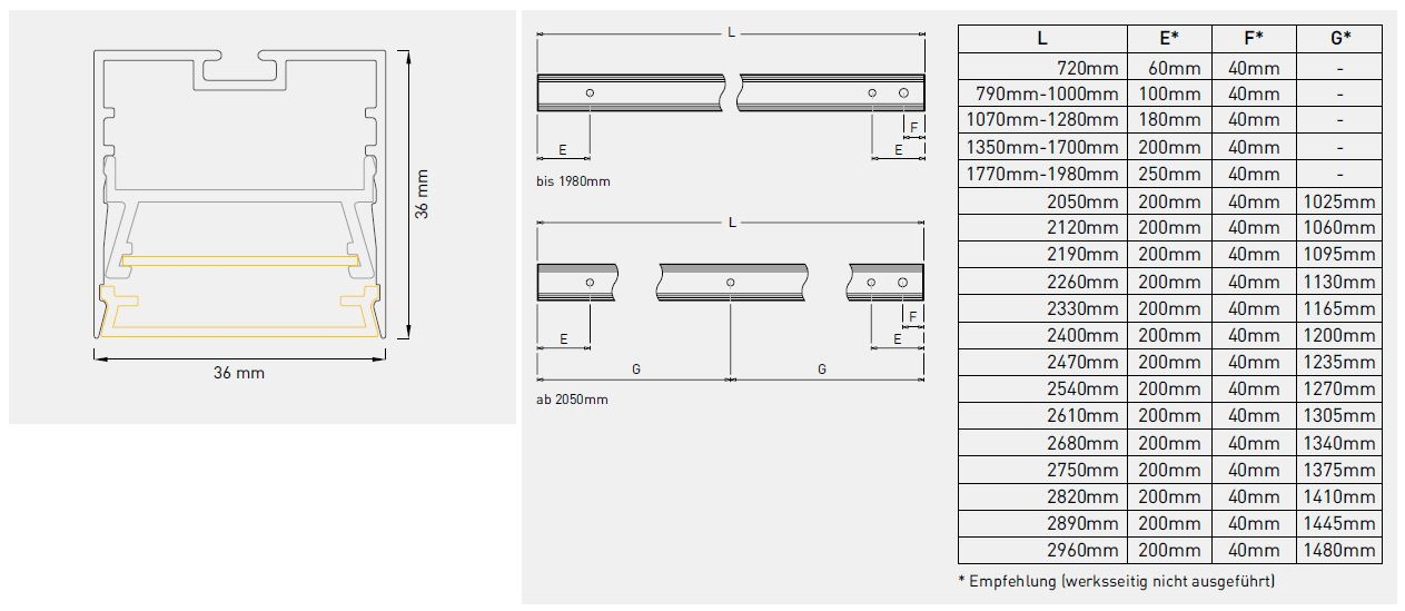 sl35-profilleuchte-abmessungen-sml-led-1
