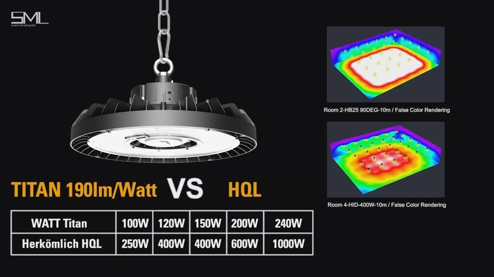 SML LED Hallenleuchte Titan Vergleich zu HQL
