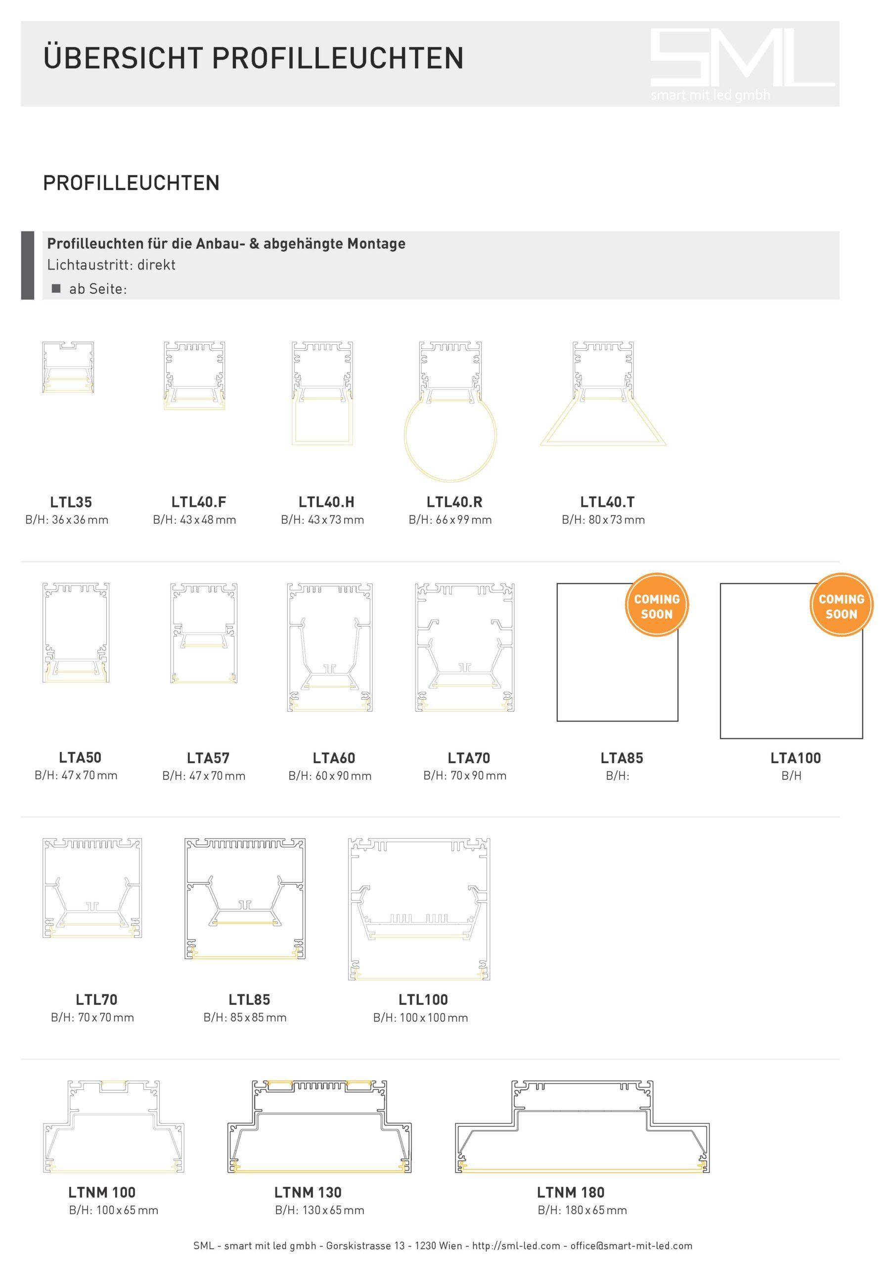SML LED Profilleuchten Übersicht 1
