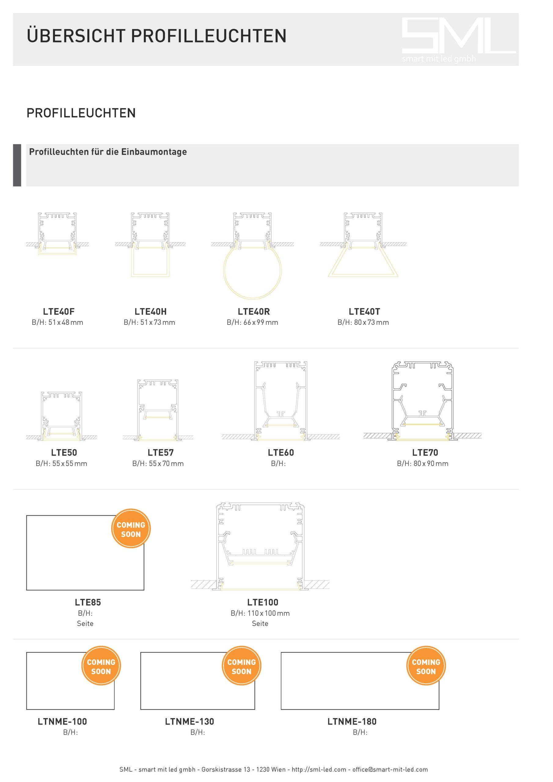 SML LED Profilleuchten Übersicht 3