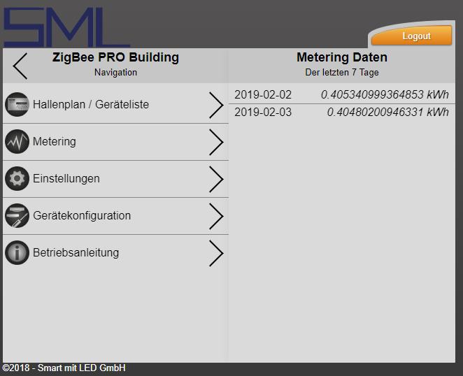 SML LED smartMon Metering Stromzählung
